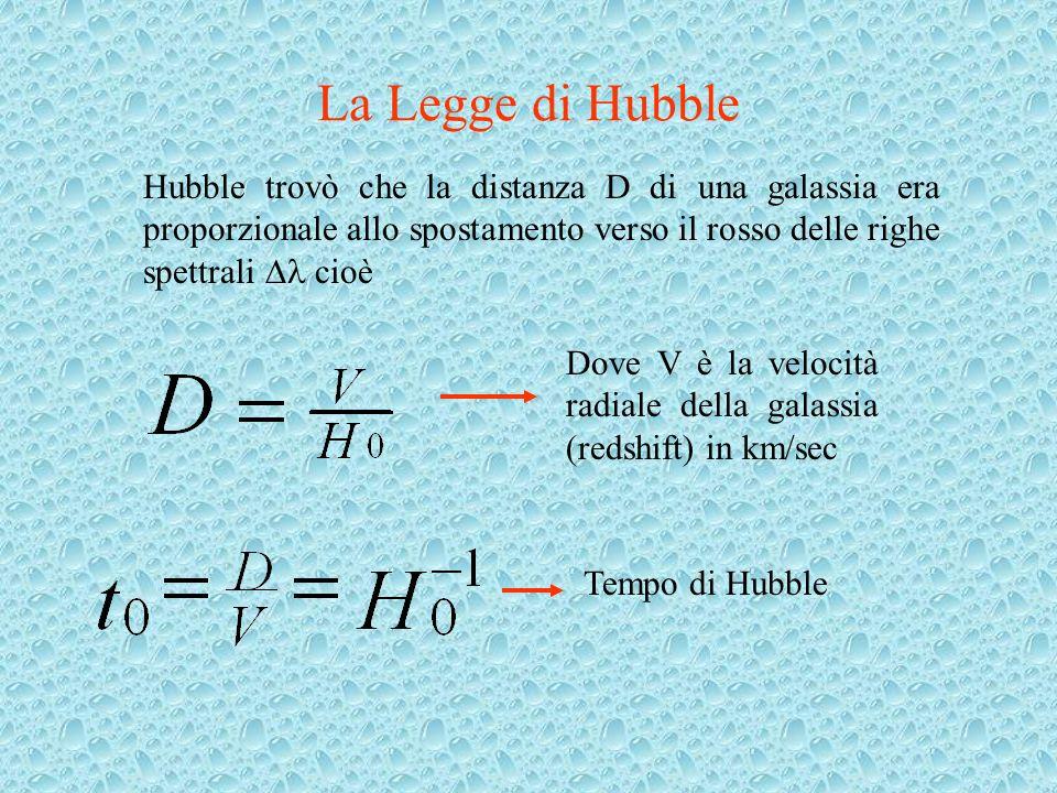 La Legge di Hubble Hubble trovò che la distanza D di una galassia era proporzionale allo spostamento verso il rosso delle righe spettrali cioè Dove V