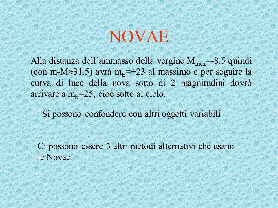 NOVAE Si possono confondere con altri oggetti variabili Alla distanza dellammasso della vergine M max =-8.5 quindi (con m-M 31.5) avrà m B =+23 al massimo e per seguire la curva di luce della nova sotto di 2 magnitudini dovrò arrivare a m B =25, cioè sotto al cielo.