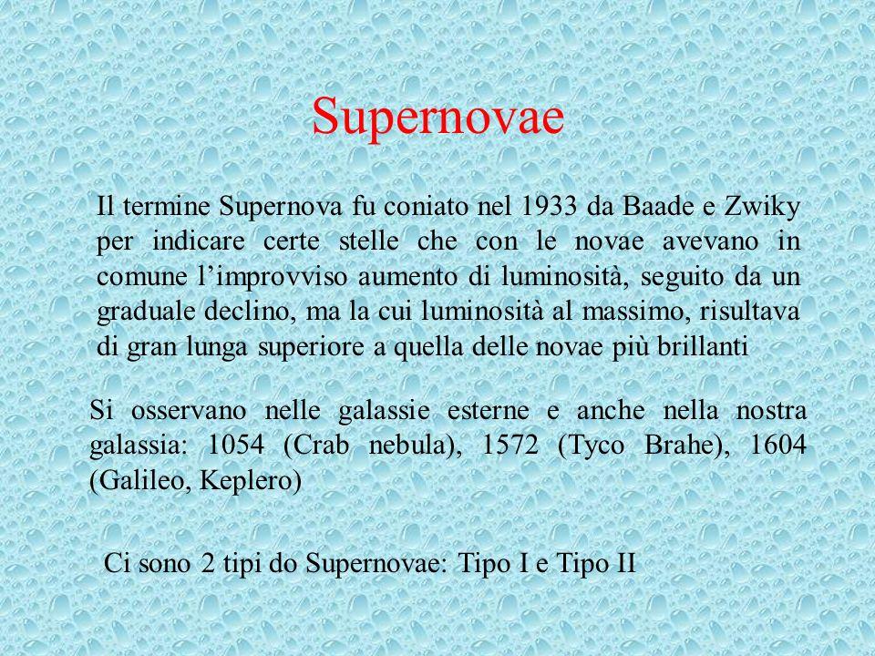 Supernovae Il termine Supernova fu coniato nel 1933 da Baade e Zwiky per indicare certe stelle che con le novae avevano in comune limprovviso aumento di luminosità, seguito da un graduale declino, ma la cui luminosità al massimo, risultava di gran lunga superiore a quella delle novae più brillanti Si osservano nelle galassie esterne e anche nella nostra galassia: 1054 (Crab nebula), 1572 (Tyco Brahe), 1604 (Galileo, Keplero) Ci sono 2 tipi do Supernovae: Tipo I e Tipo II