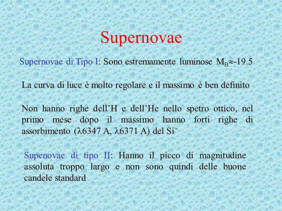 Supernovae Supernovae di Tipo I: Sono estremamente luminose M B -19.5 Non hanno righe dellH e dellHe nello spetro ottico, nel primo mese dopo il massimo hanno forti righe di assorbimento ( 6347 A, 6371 A) del Si + La curva di luce è molto regolare e il massimo è ben definito Supenovae di tipo II: Hanno il picco di magnitudine assoluta troppo largo e non sono quindi delle buone candele standard