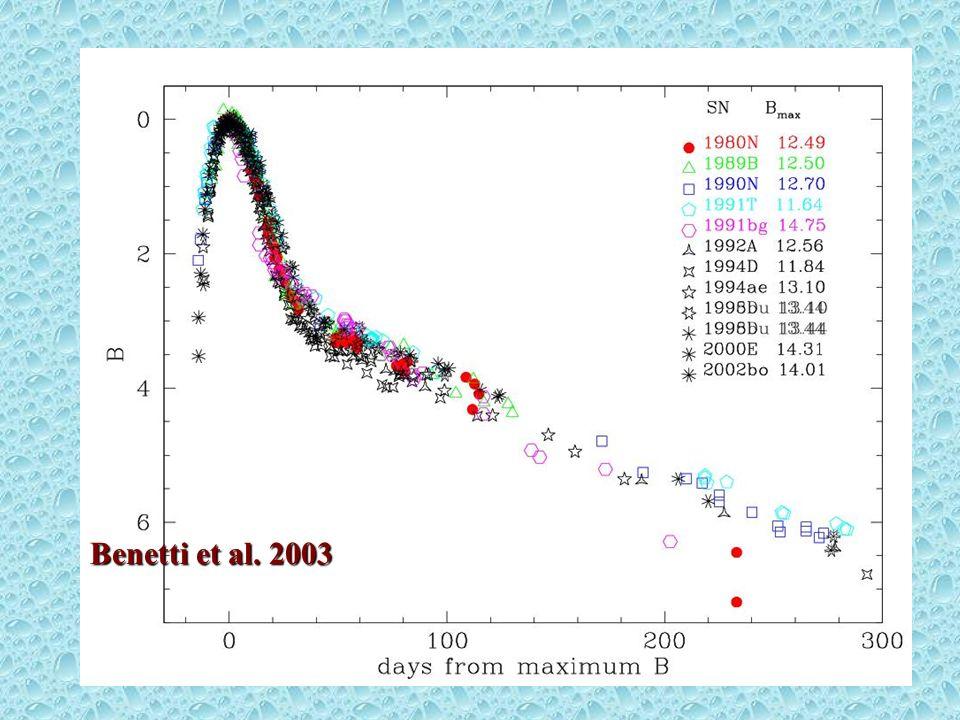 Supernovae di tipo Ia Benetti et al. 2003