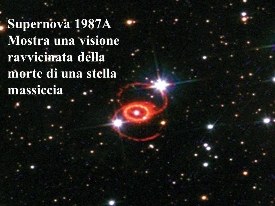 Supernova 1987A Mostra una visione ravvicinata della morte di una stella massiccia