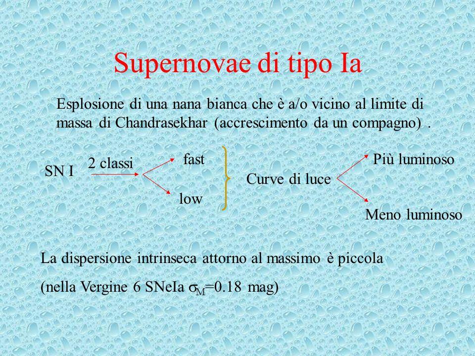 Supernovae di tipo Ia Esplosione di una nana bianca che è a/o vicino al limite di massa di Chandrasekhar (accrescimento da un compagno).