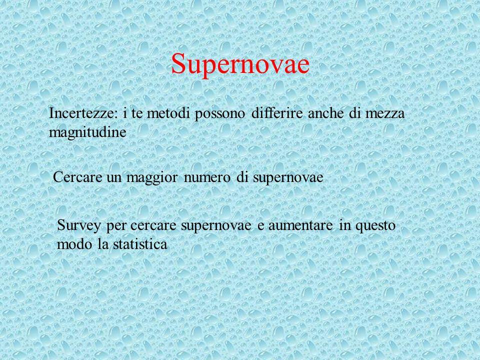 Supernovae Incertezze: i te metodi possono differire anche di mezza magnitudine Cercare un maggior numero di supernovae Survey per cercare supernovae e aumentare in questo modo la statistica