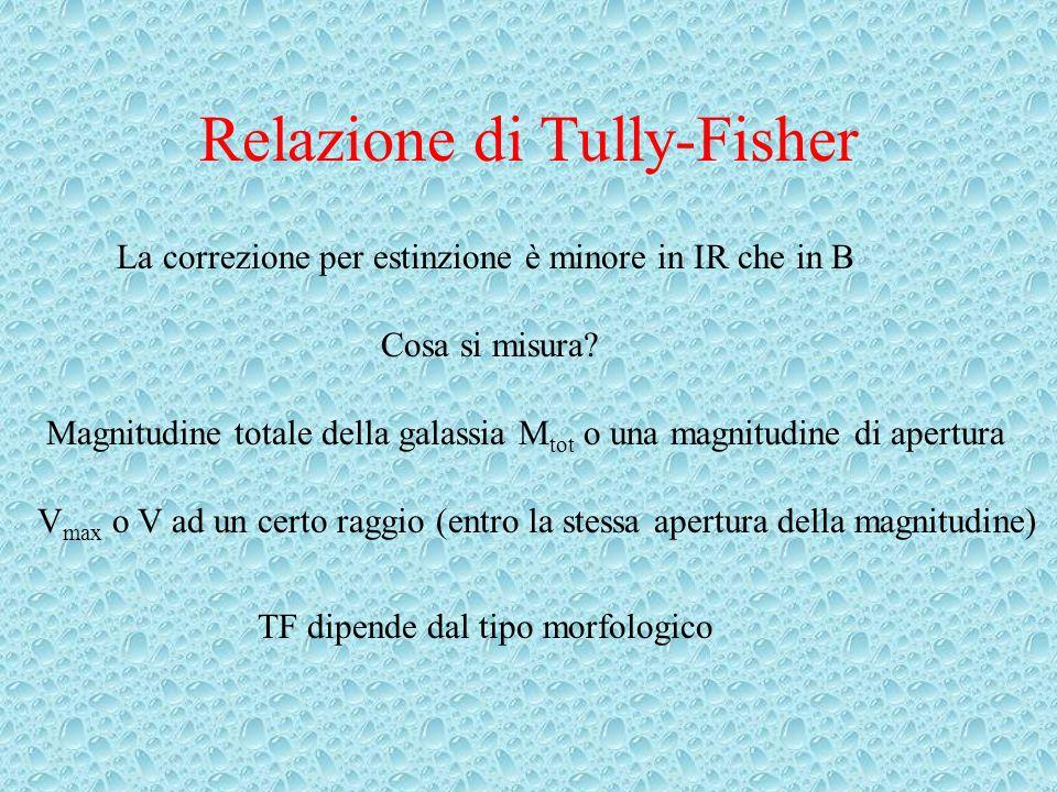 Relazione di Tully-Fisher La correzione per estinzione è minore in IR che in B Cosa si misura.