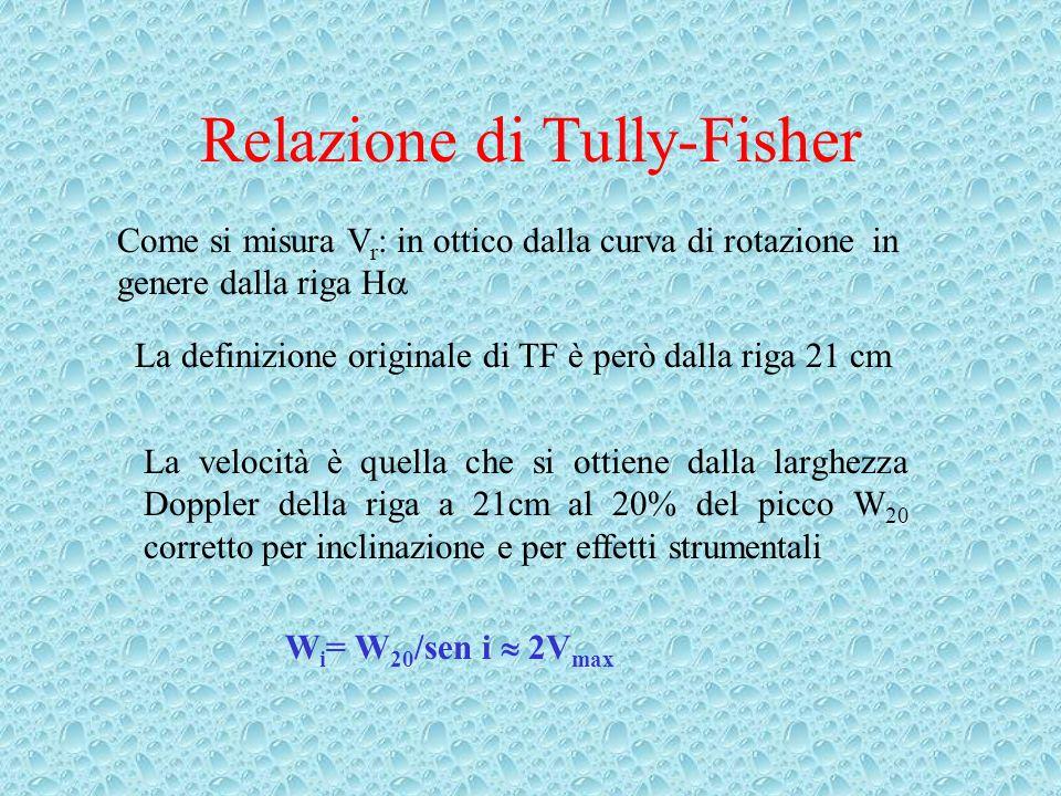 Relazione di Tully-Fisher Come si misura V r : in ottico dalla curva di rotazione in genere dalla riga H La definizione originale di TF è però dalla riga 21 cm La velocità è quella che si ottiene dalla larghezza Doppler della riga a 21cm al 20% del picco W 20 corretto per inclinazione e per effetti strumentali W i = W 20 /sen i 2V max