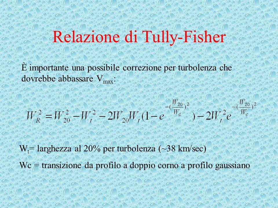 Relazione di Tully-Fisher È importante una possibile correzione per turbolenza che dovrebbe abbassare V max : W t = larghezza al 20% per turbolenza (~38 km/sec) Wc = transizione da profilo a doppio corno a profilo gaussiano