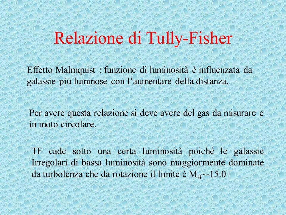 Relazione di Tully-Fisher Effetto Malmquist : funzione di luminosità è influenzata da galassie più luminose con laumentare della distanza.