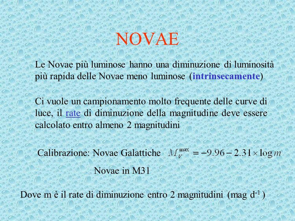NOVAE Le Novae più luminose hanno una diminuzione di luminosità più rapida delle Novae meno luminose (intrinsecamente) Ci vuole un campionamento molto frequente delle curve di luce, il rate di diminuzione della magnitudine deve essere calcolato entro almeno 2 magnitudini Calibrazione: Novae Galattiche Novae in M31 Dove m è il rate di diminuzione entro 2 magnitudini (mag d -1 )