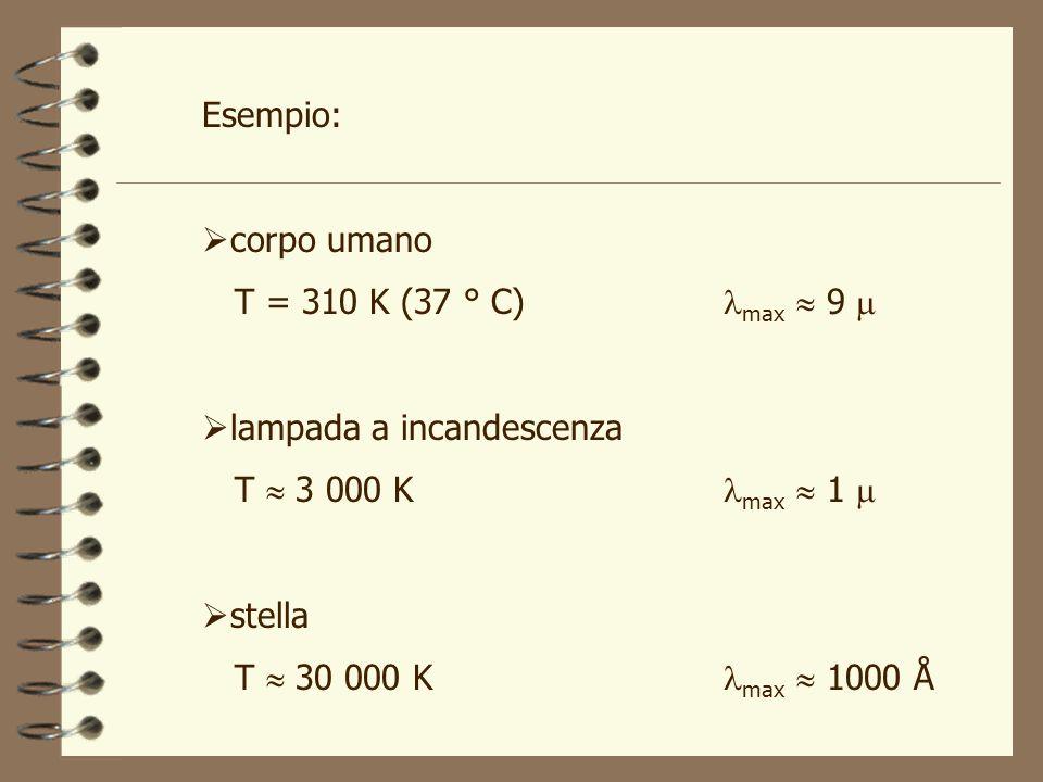 Esempio: corpo umano T = 310 K (37 ° C) max 9 lampada a incandescenza T 3 000 K max 1 stella T 30 000 K max 1000 Å