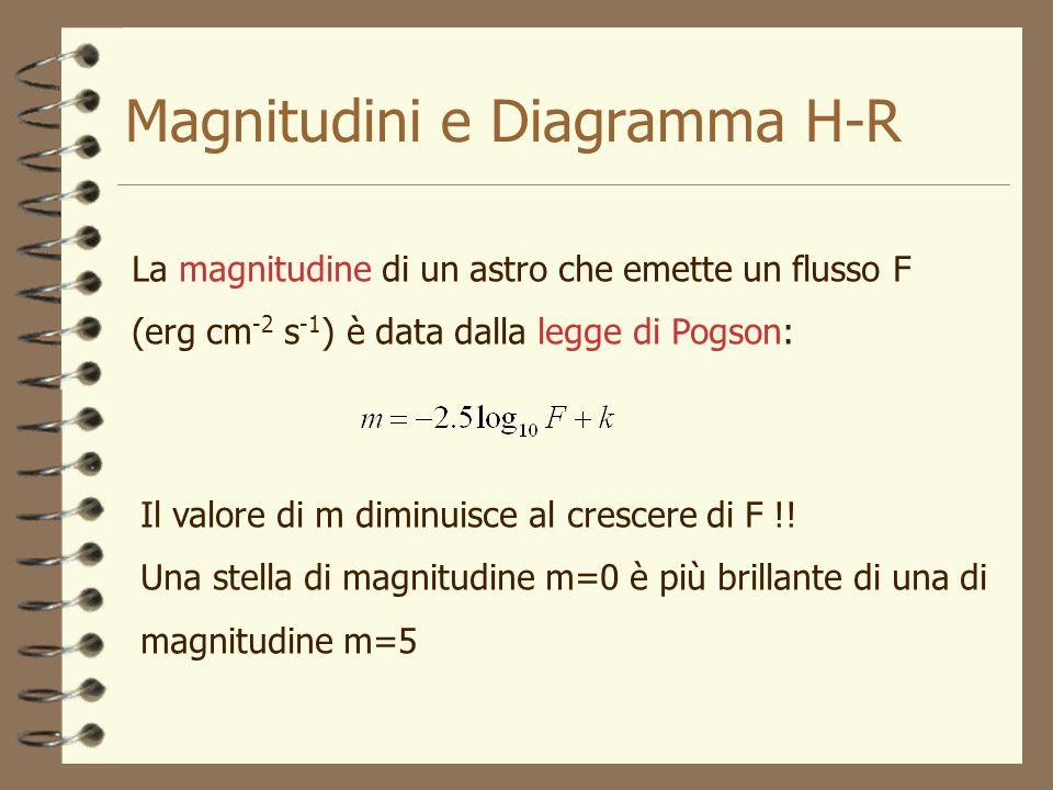 Magnitudini e Diagramma H-R La magnitudine di un astro che emette un flusso F (erg cm -2 s -1 ) è data dalla legge di Pogson: Il valore di m diminuisc