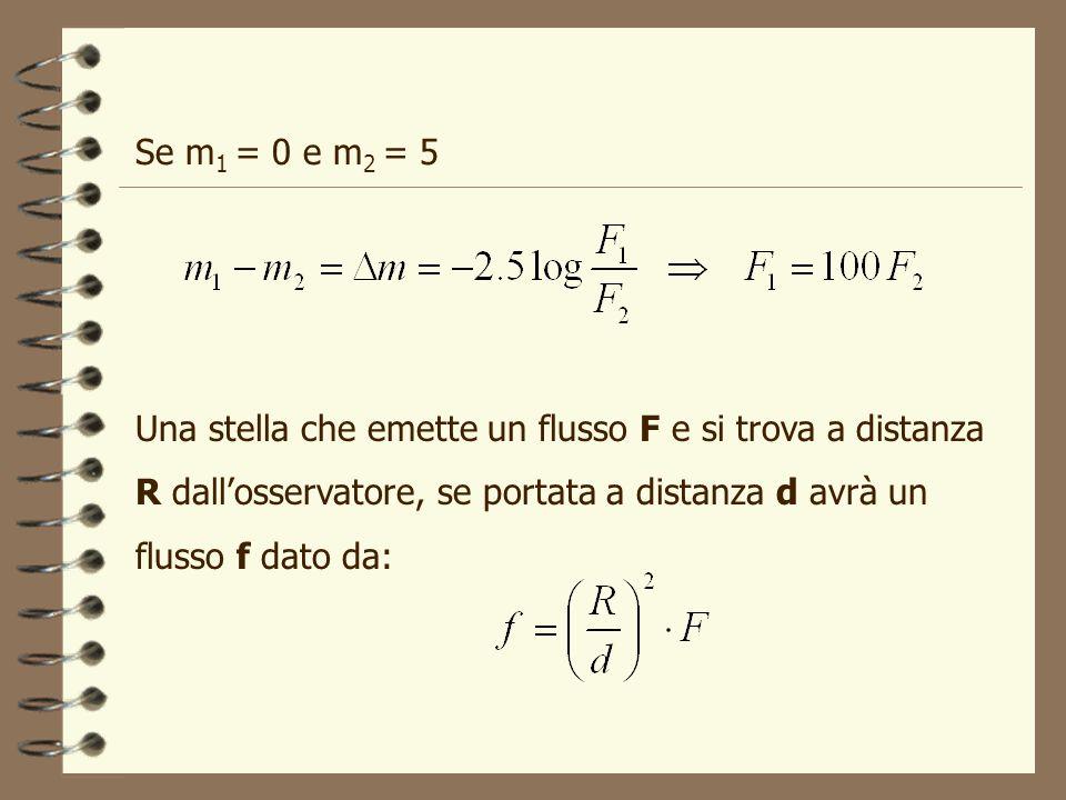 Se m 1 = 0 e m 2 = 5 Una stella che emette un flusso F e si trova a distanza R dallosservatore, se portata a distanza d avrà un flusso f dato da: