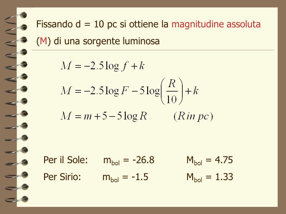Fissando d = 10 pc si ottiene la magnitudine assoluta (M) di una sorgente luminosa Per il Sole: m bol = -26.8M bol = 4.75 Per Sirio: m bol = -1.5 M bo