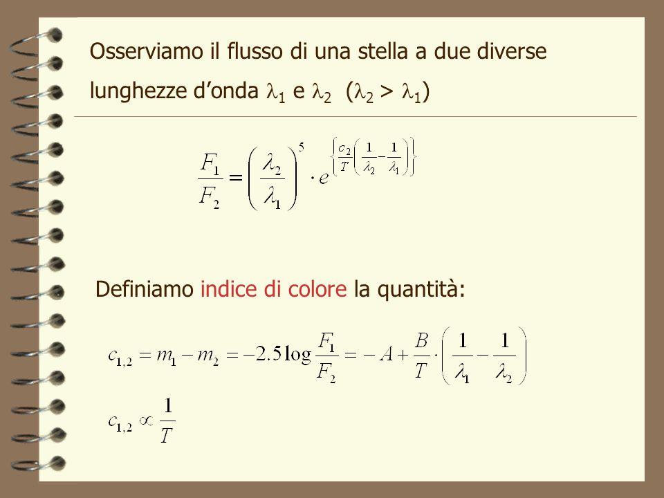 Osserviamo il flusso di una stella a due diverse lunghezze donda 1 e 2 ( 2 > 1 ) Definiamo indice di colore la quantità: