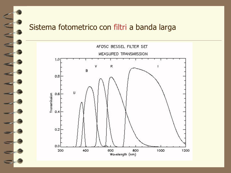 Sistema fotometrico con filtri a banda larga