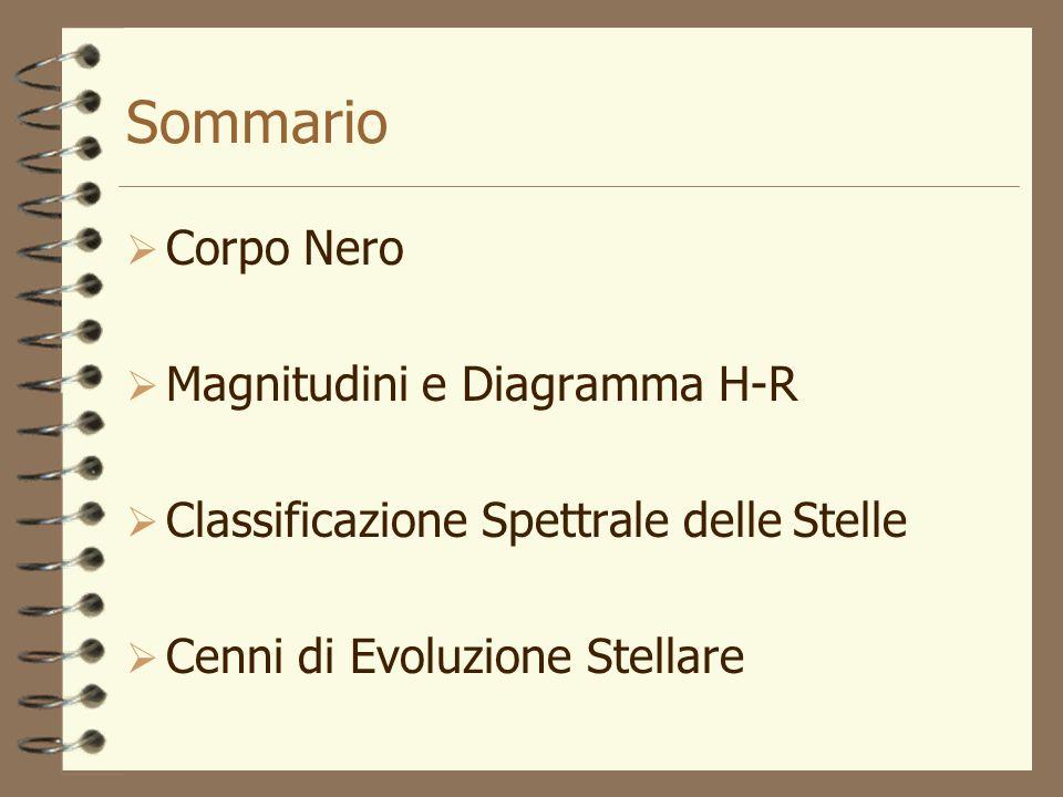 Sommario Corpo Nero Magnitudini e Diagramma H-R Classificazione Spettrale delle Stelle Cenni di Evoluzione Stellare