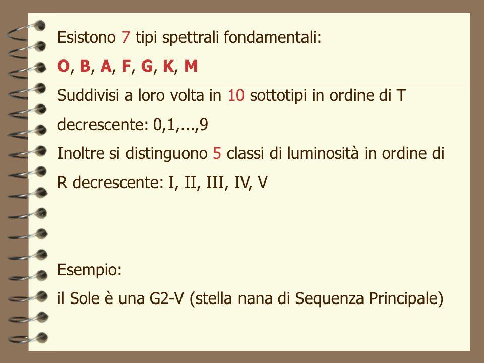 Esistono 7 tipi spettrali fondamentali: O, B, A, F, G, K, M Suddivisi a loro volta in 10 sottotipi in ordine di T decrescente: 0,1,...,9 Inoltre si di