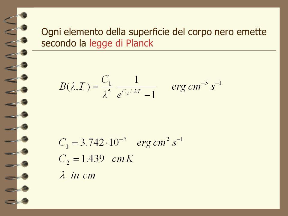 Ogni elemento della superficie del corpo nero emette secondo la legge di Planck