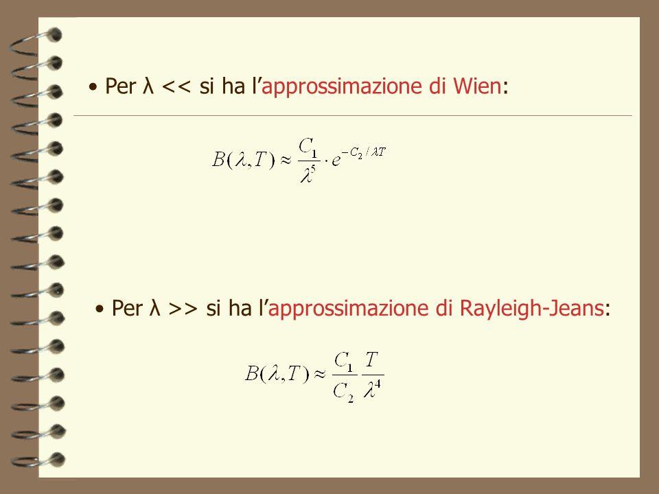 Per λ << si ha lapprossimazione di Wien: Per λ >> si ha lapprossimazione di Rayleigh-Jeans: