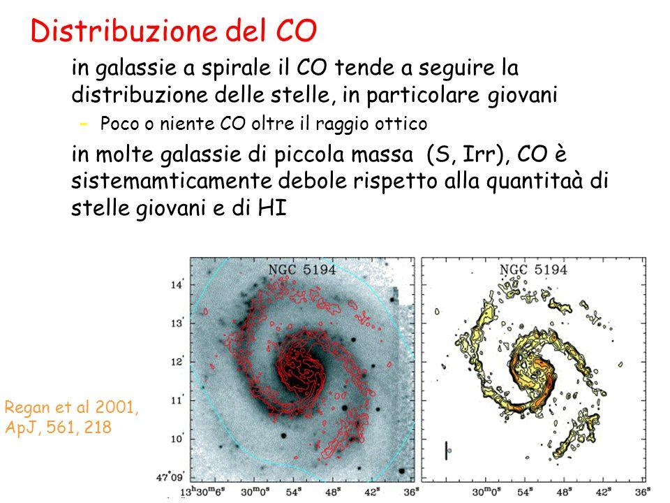 Distribuzione del CO in galassie a spirale il CO tende a seguire la distribuzione delle stelle, in particolare giovani –Poco o niente CO oltre il raggio ottico in molte galassie di piccola massa (S, Irr), CO è sistemamticamente debole rispetto alla quantitaà di stelle giovani e di HI Regan et al 2001, ApJ, 561, 218