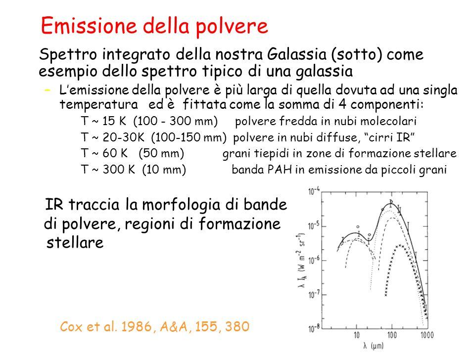 Emissione della polvere Spettro integrato della nostra Galassia (sotto) come esempio dello spettro tipico di una galassia –Lemissione della polvere è più larga di quella dovuta ad una singla temperatura ed è fittata come la somma di 4 componenti: T ~ 15 K (100 - 300 mm) polvere fredda in nubi molecolari T ~ 20-30K (100-150 mm) polvere in nubi diffuse, cirri IR T ~ 60 K (50 mm) grani tiepidi in zone di formazione stellare T ~ 300 K (10 mm) banda PAH in emissione da piccoli grani Cox et al.