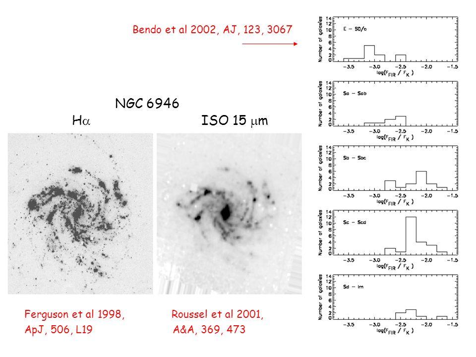 Ferguson et al 1998, Roussel et al 2001, ApJ, 506, L19 A&A, 369, 473 NGC 6946 H ISO 15 m Bendo et al 2002, AJ, 123, 3067