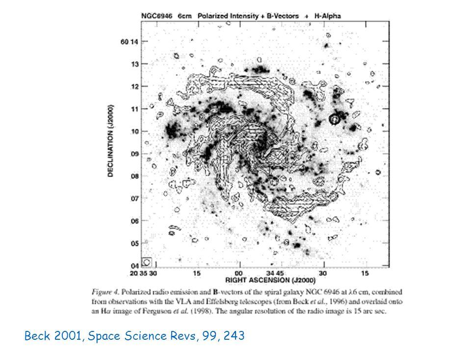 Beck 2001, Space Science Revs, 99, 243
