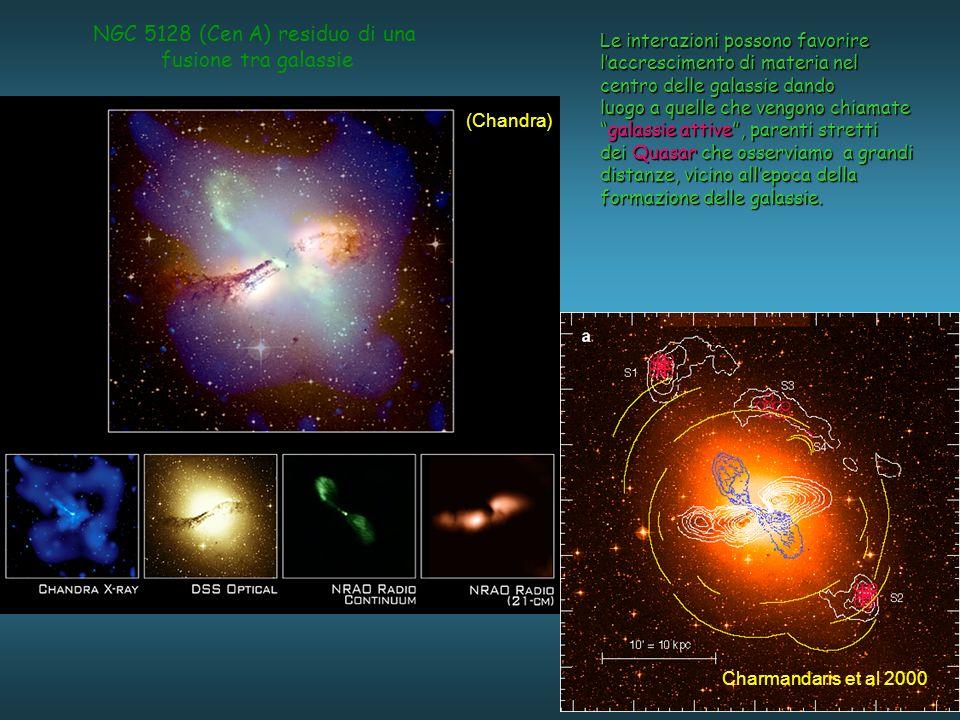 NGC 5128 (Cen A) residuo di una fusione tra galassie Charmandaris et al 2000 Le interazioni possono favorire laccrescimento di materia nel centro delle galassie dando luogo a quelle che vengono chiamate galassie attive, parenti strettigalassie attive, parenti stretti dei Quasar che osserviamo a grandi distanze, vicino allepoca della formazione delle galassie.
