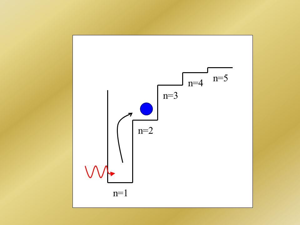 n=1 n=2 n=3 n=4 n=5