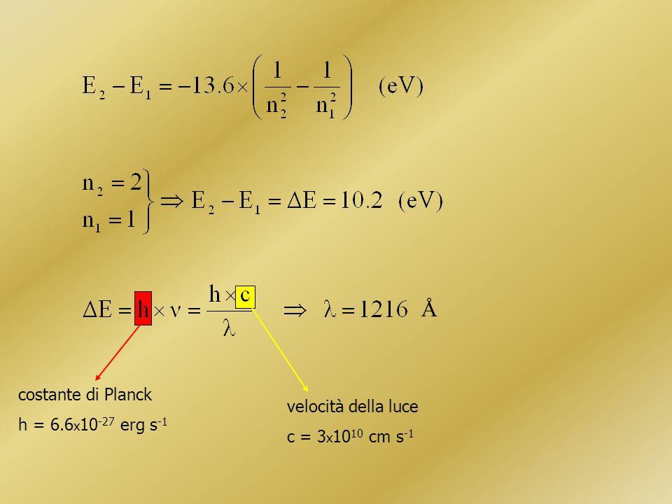 Orbitali e regole di selezione Esistono 5 numeri quantici: nn.