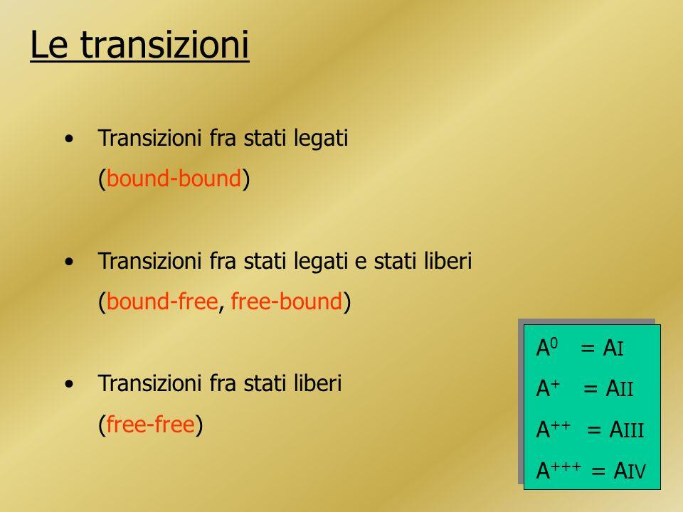 Le transizioni Transizioni fra stati legati (bound-bound) Transizioni fra stati legati e stati liberi (bound-free, free-bound) Transizioni fra stati liberi (free-free) A 0 = A I A + = A II A ++ = A III A +++ = A IV