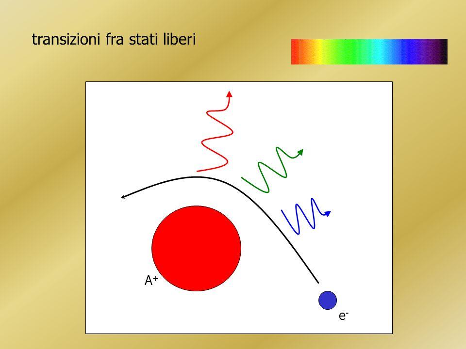 transizioni fra stati liberi A+A+ e-e-