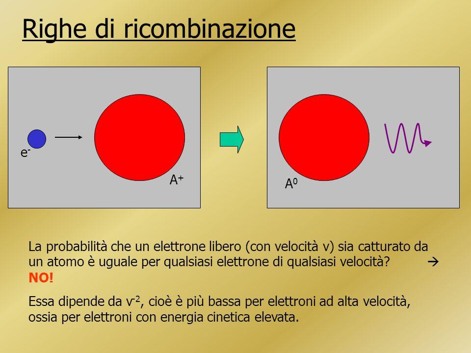 Righe di ricombinazione A0A0 e-e- A+A+ La probabilità che un elettrone libero (con velocità v) sia catturato da un atomo è uguale per qualsiasi elettrone di qualsiasi velocità.