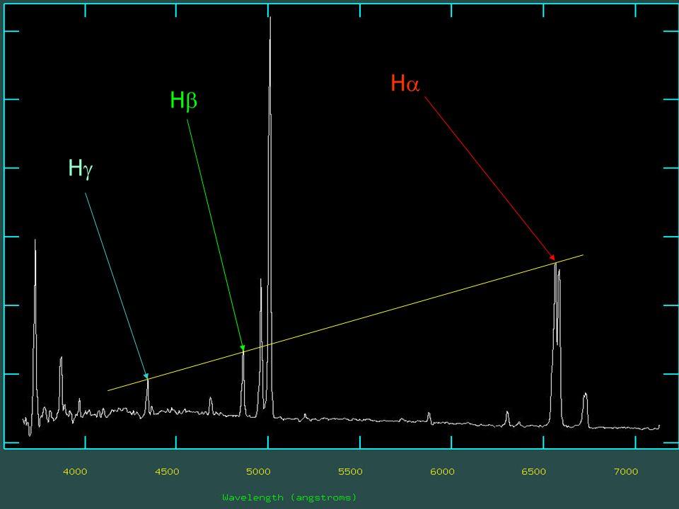 Nube di H H+H+ H0H0 H + + H 0 Stella centrale RsRs Sfera di Strömgren I primi fotoni ionizzanti ad essere catturati saranno quelli con = 0, gli ultimi saranno quelli più energetici, cioè con >> 0, i quali si saranno allontanati di più dalla stella.