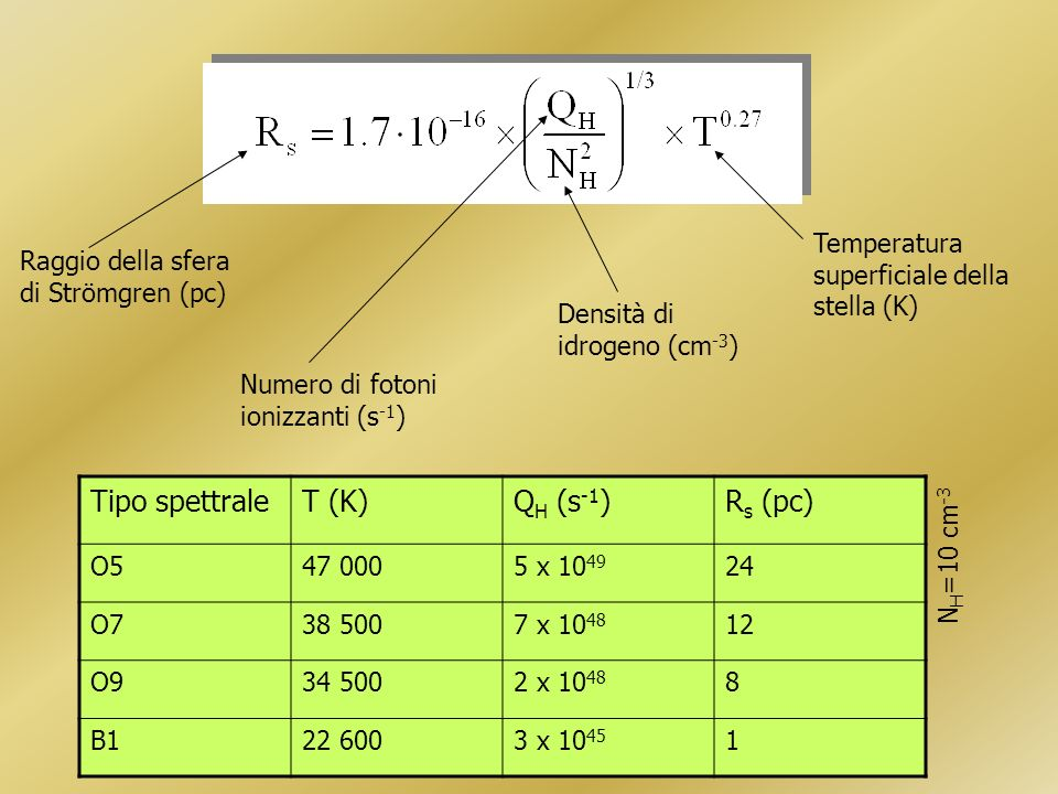 Raggio della sfera di Strömgren (pc) Numero di fotoni ionizzanti (s -1 ) Densità di idrogeno (cm -3 ) Temperatura superficiale della stella (K) Tipo spettraleT (K)Q H (s -1 )R s (pc) O547 0005 x 10 49 24 O738 5007 x 10 48 12 O934 5002 x 10 48 8 B122 6003 x 10 45 1 N H =10 cm -3