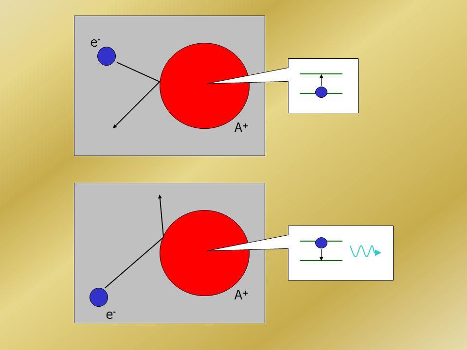 Le collisioni fra atomi (neutri o ionizzati) ed elettroni liberi sono responsabili della formazione delle righe proibite.