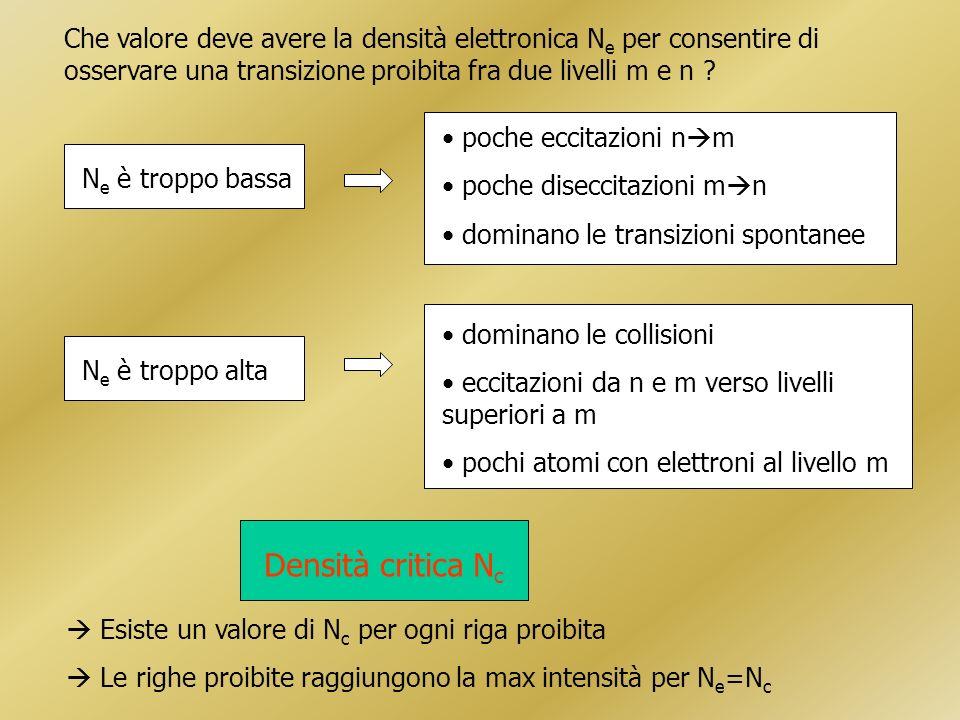 Che valore deve avere la densità elettronica N e per consentire di osservare una transizione proibita fra due livelli m e n .