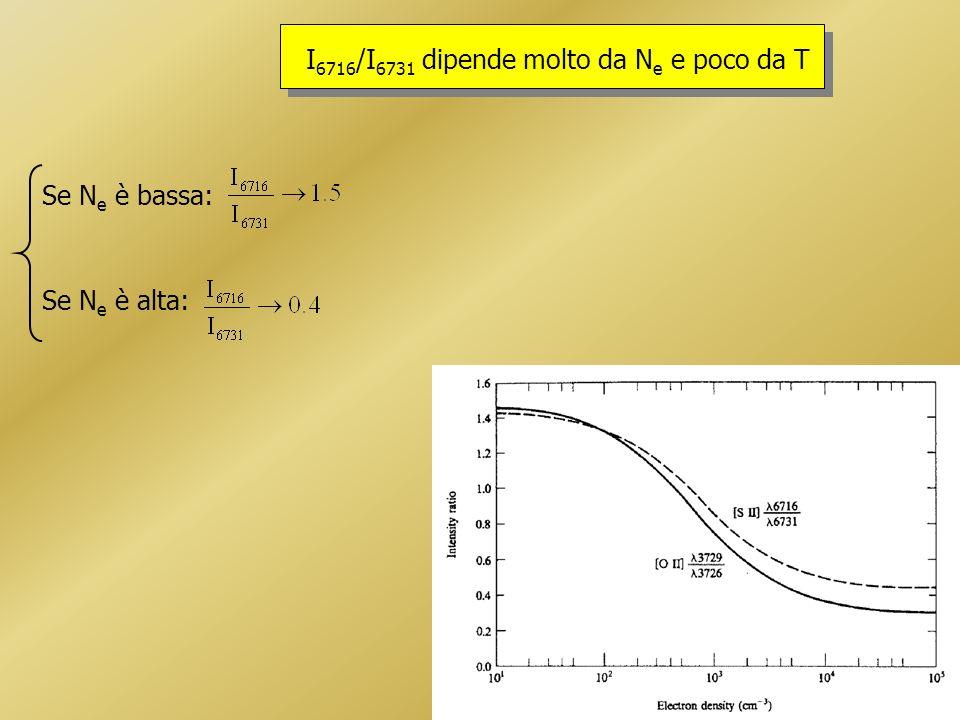 I 6716 /I 6731 dipende molto da N e e poco da T Se N e è bassa: Se N e è alta: