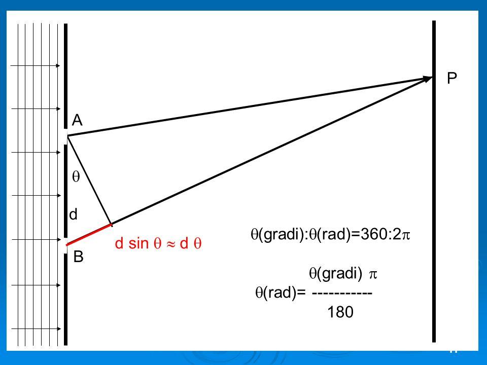 11 A B d d sin d (gradi): (rad)=360:2 (gradi) (rad)= ----------- 180 P
