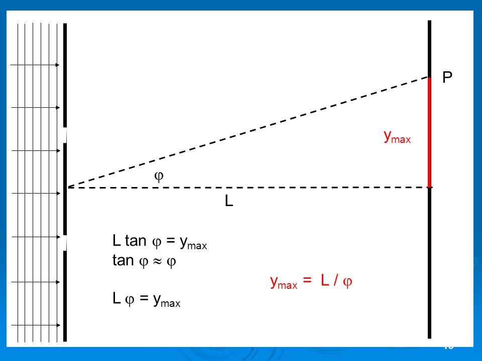 13 L P L tan = y max tan L = y max y max y max = L /