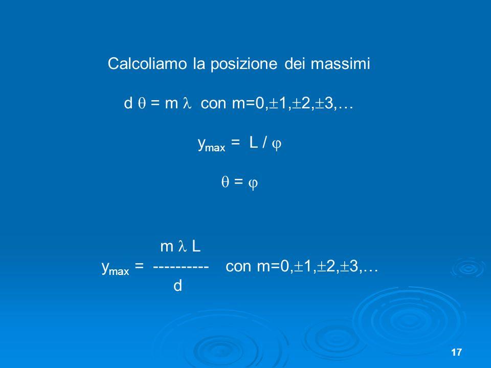 17 Calcoliamo la posizione dei massimi d = m con m=0, 1, 2, 3,… y max = L / = m L y max = ---------- con m=0, 1, 2, 3,… d