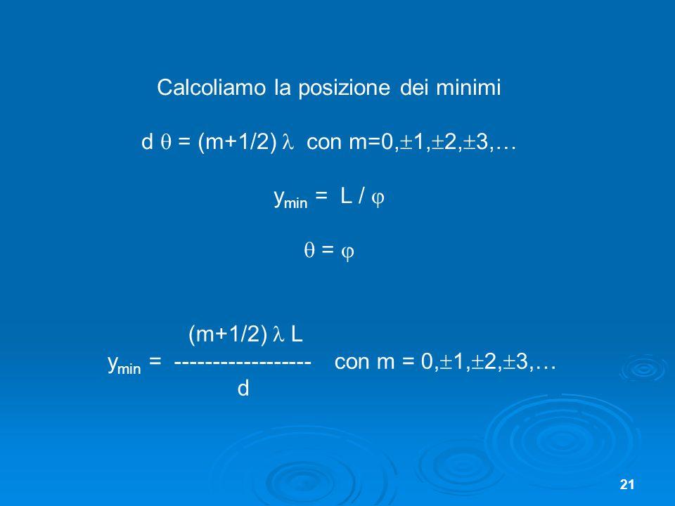 21 Calcoliamo la posizione dei minimi d = (m+1/2) con m=0, 1, 2, 3,… y min = L / = (m+1/2) L y min = ------------------ con m = 0, 1, 2, 3,… d