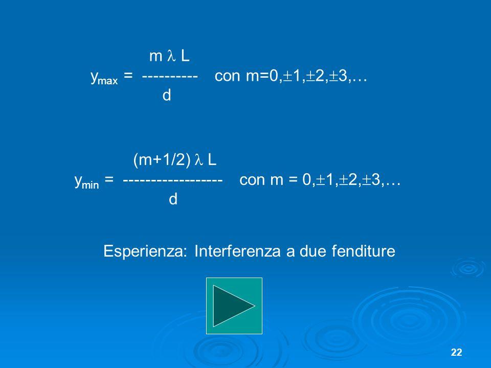 22 m L y max = ---------- con m=0, 1, 2, 3,… d (m+1/2) L y min = ------------------ con m = 0, 1, 2, 3,… d Esperienza: Interferenza a due fenditure