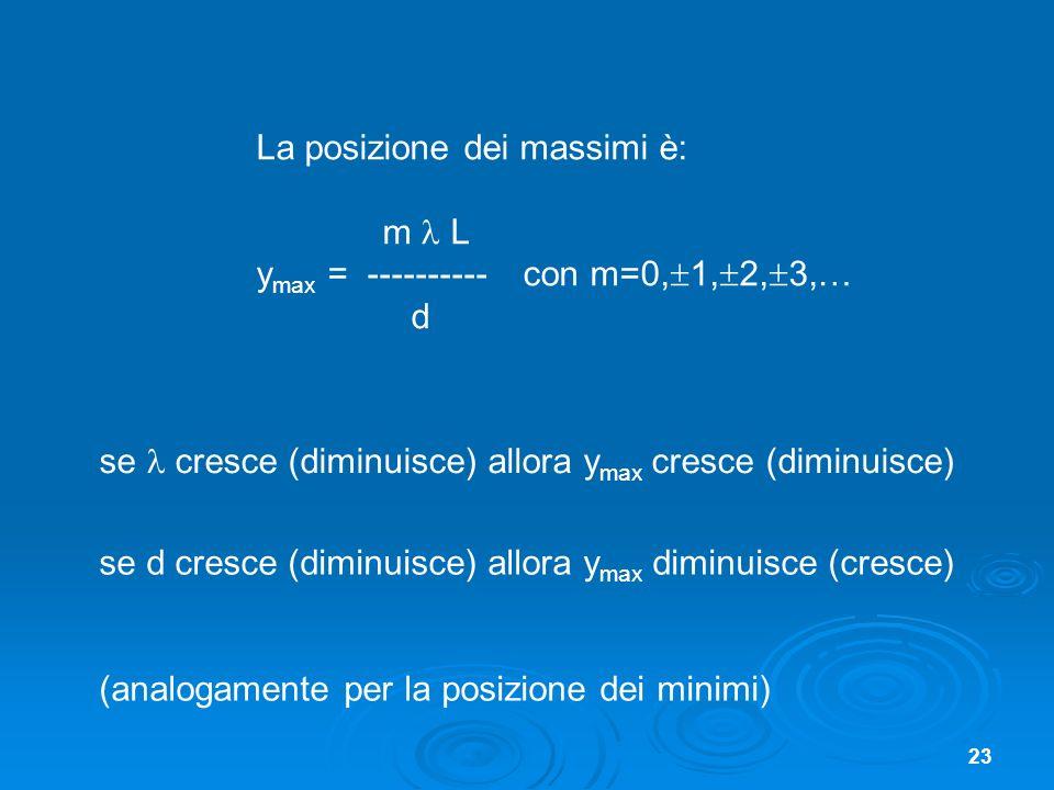 23 La posizione dei massimi è: m L y max = ---------- con m=0, 1, 2, 3,… d se cresce (diminuisce) allora y max cresce (diminuisce) se d cresce (diminu