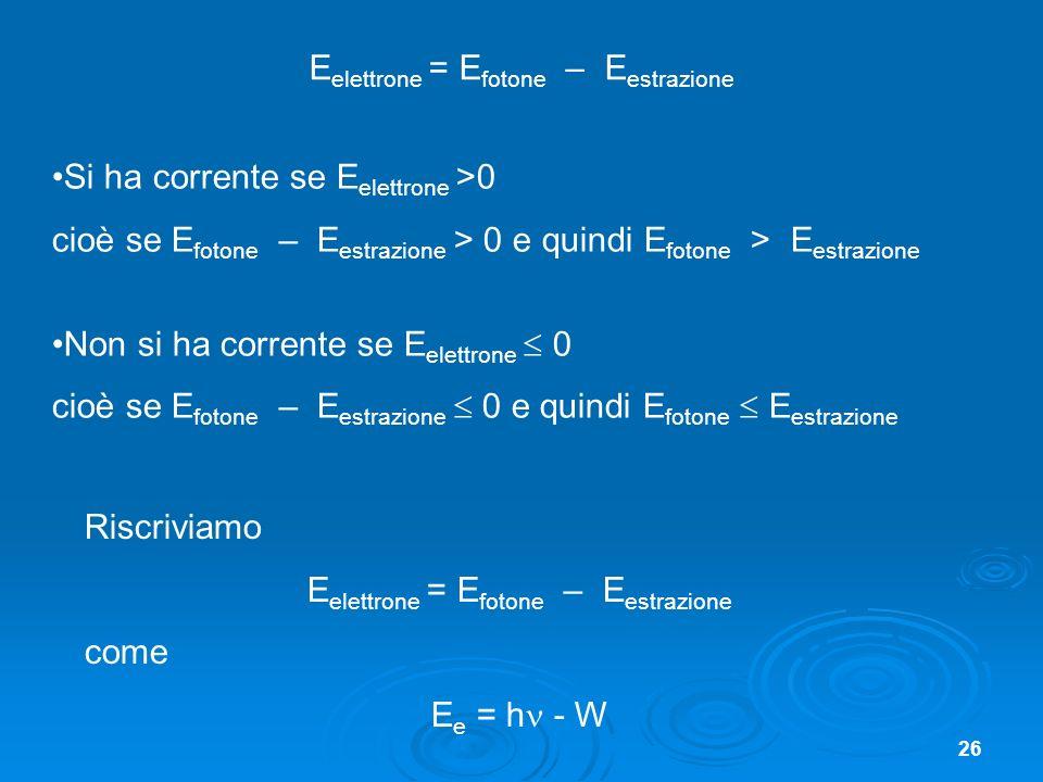 26 E elettrone = E fotone – E estrazione Si ha corrente se E elettrone >0 cioè se E fotone – E estrazione > 0 e quindi E fotone > E estrazione Non si