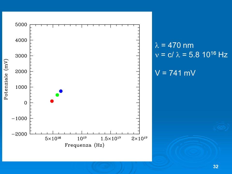 32 = 470 nm = c/ = 5.8 10 16 Hz V = 741 mV