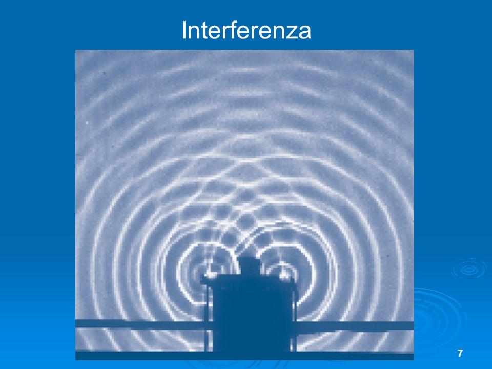 7 Interferenza