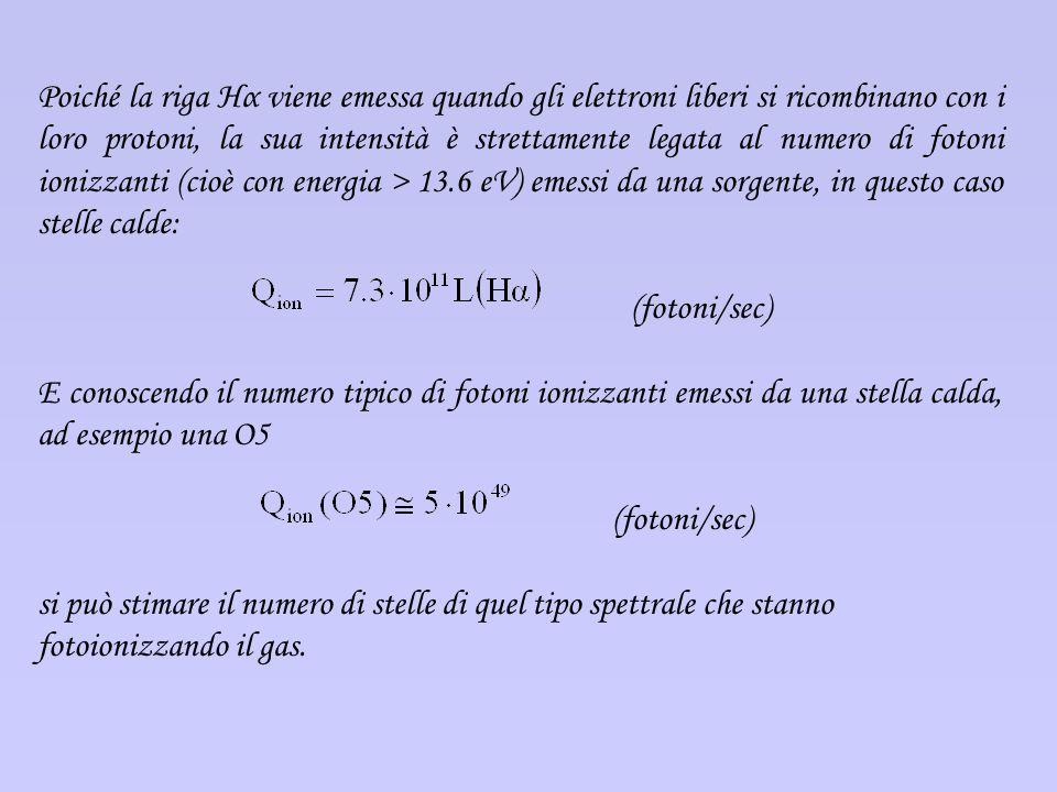 Poiché la riga Hα viene emessa quando gli elettroni liberi si ricombinano con i loro protoni, la sua intensità è strettamente legata al numero di foto