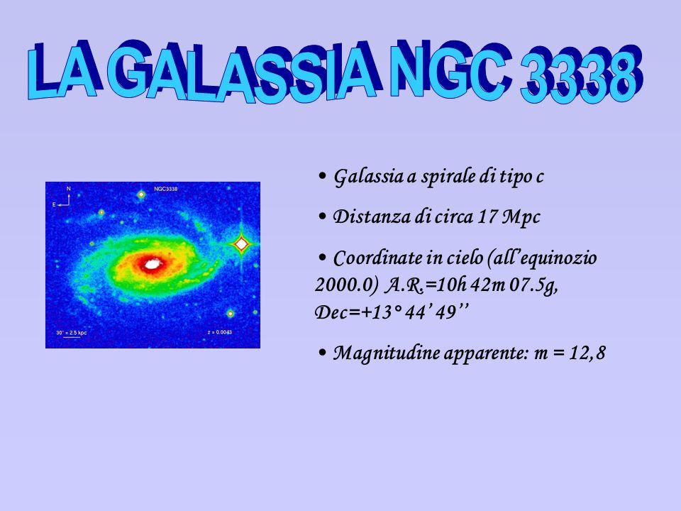 Galassia a spirale di tipo c Distanza di circa 17 Mpc Coordinate in cielo (allequinozio 2000.0) A.R.=10h 42m 07.5g, Dec=+13° 44 49 Magnitudine apparen