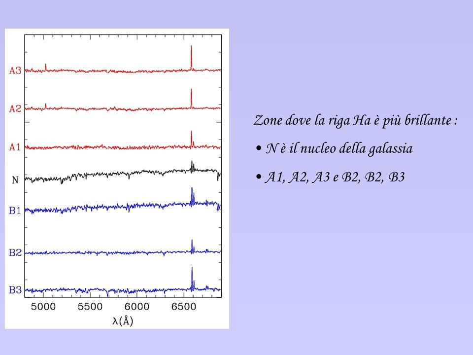 Zone dove la riga Ha è più brillante : N è il nucleo della galassia A1, A2, A3 e B2, B2, B3